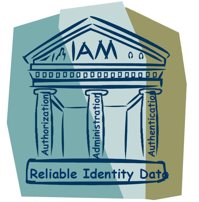 IAM-temple